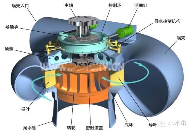 三峡蜂桶结构图
